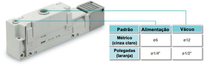 Gerador de Vácuo Multiestágios Série ZL112A