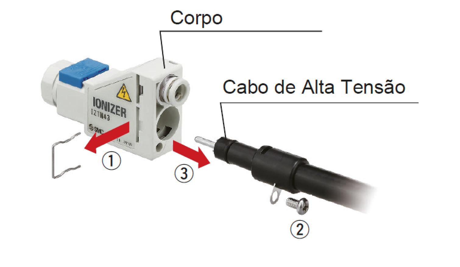 Instalação/remoção do cabo de alta tensão