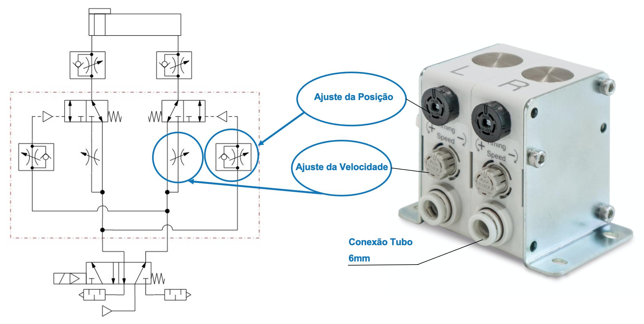 Diagrama do Circuito | SMC