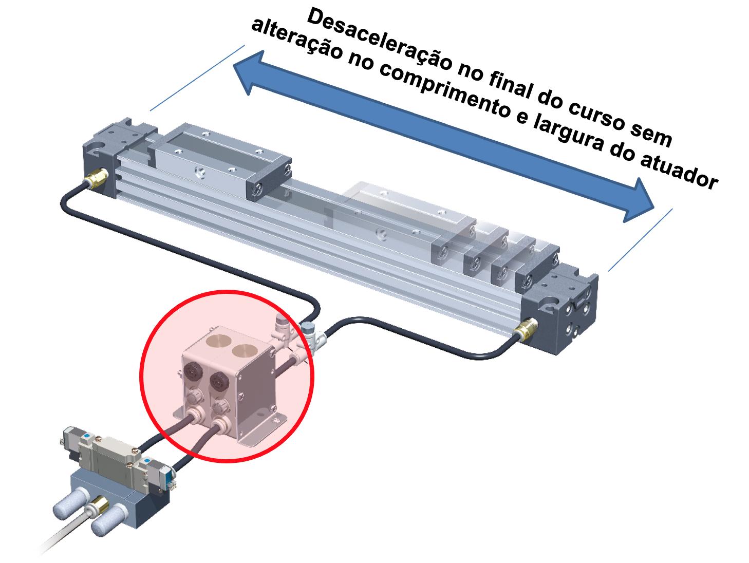 Fácil instalação em equipamentos existentes | SMC