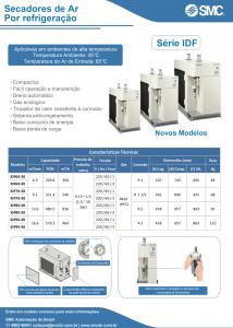 Secadores de Ar por Refrigeração SMC