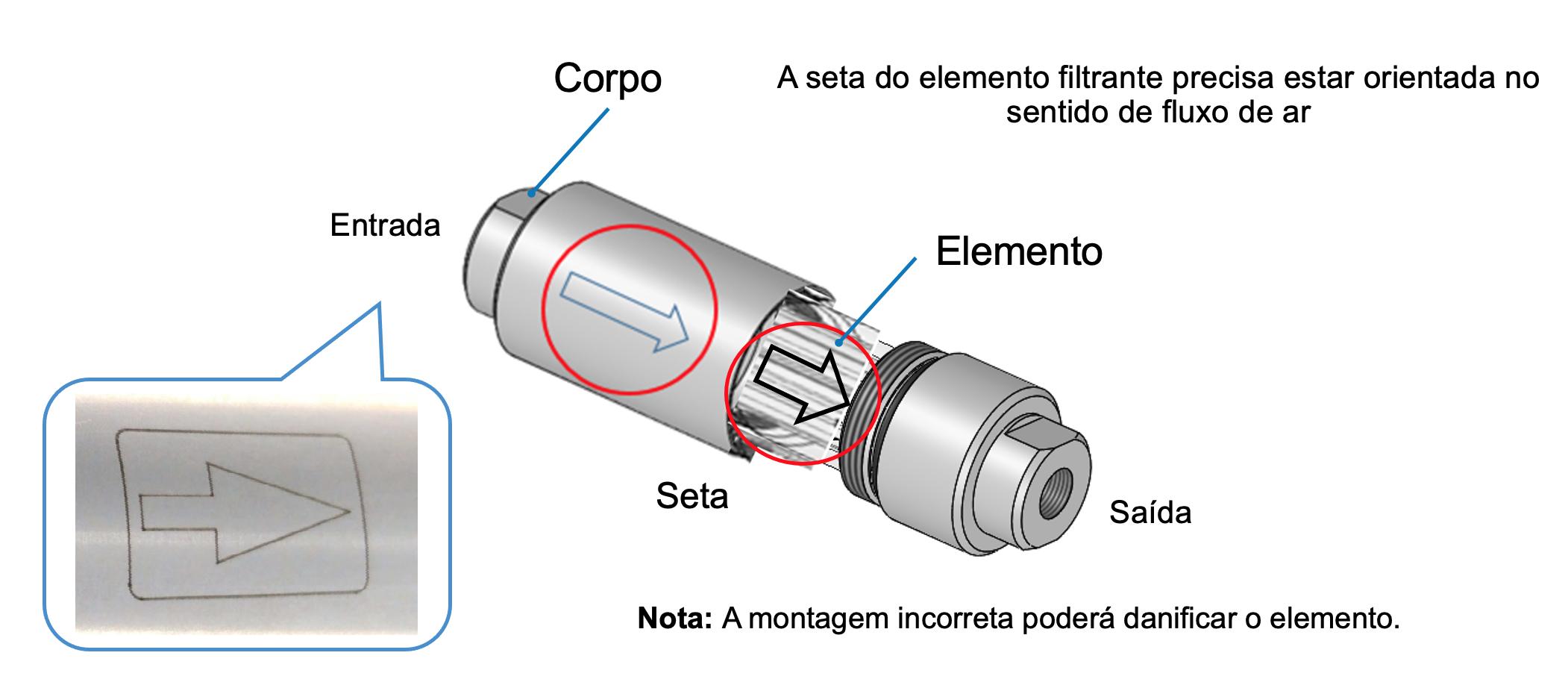 Cuidados ao substituir o elemento SFDA   SMC