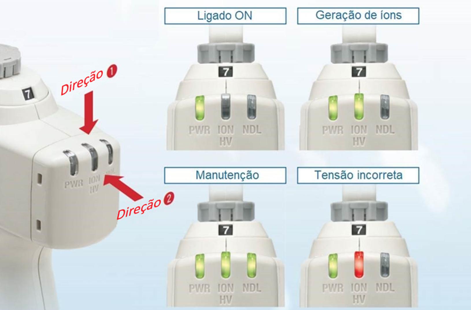 LED com função de alarme   SMC