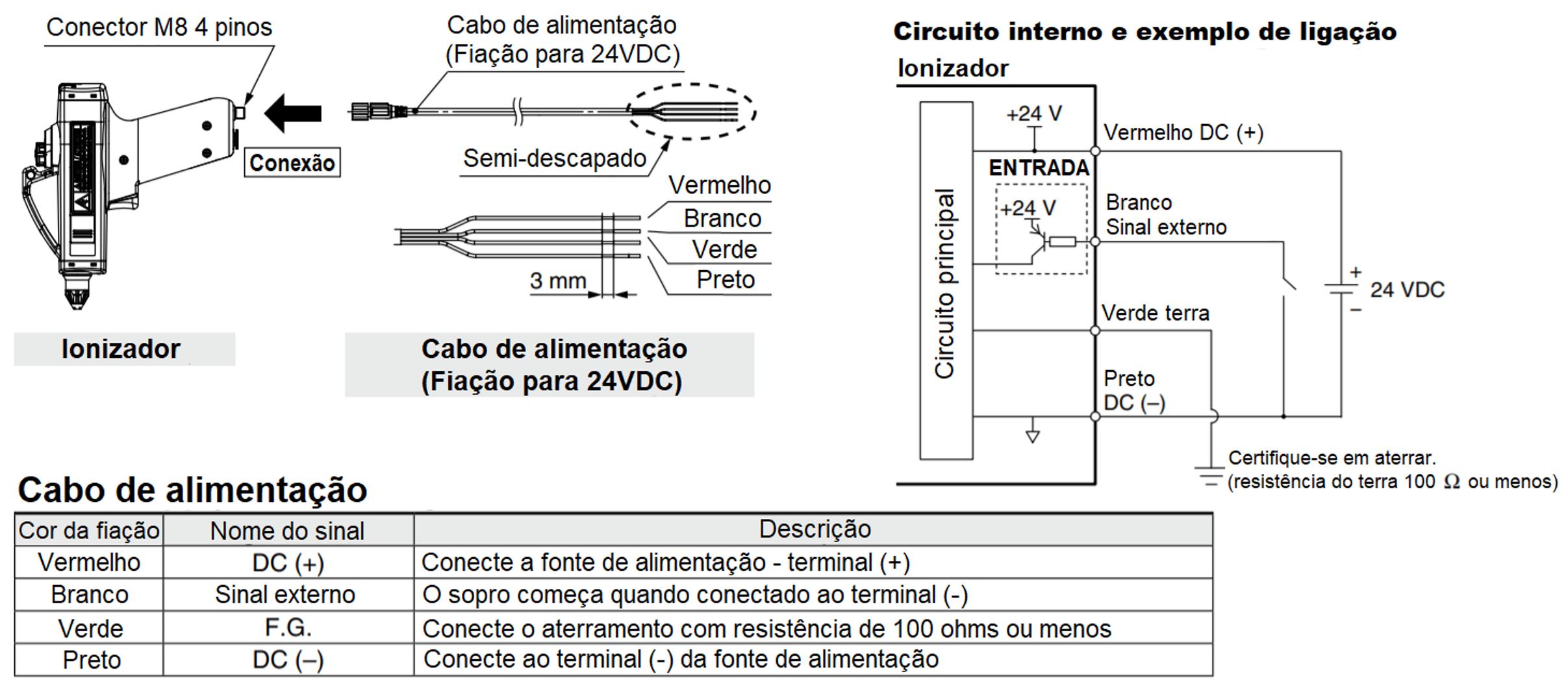 Ligação Elétrica Pistola de Ar   SMC