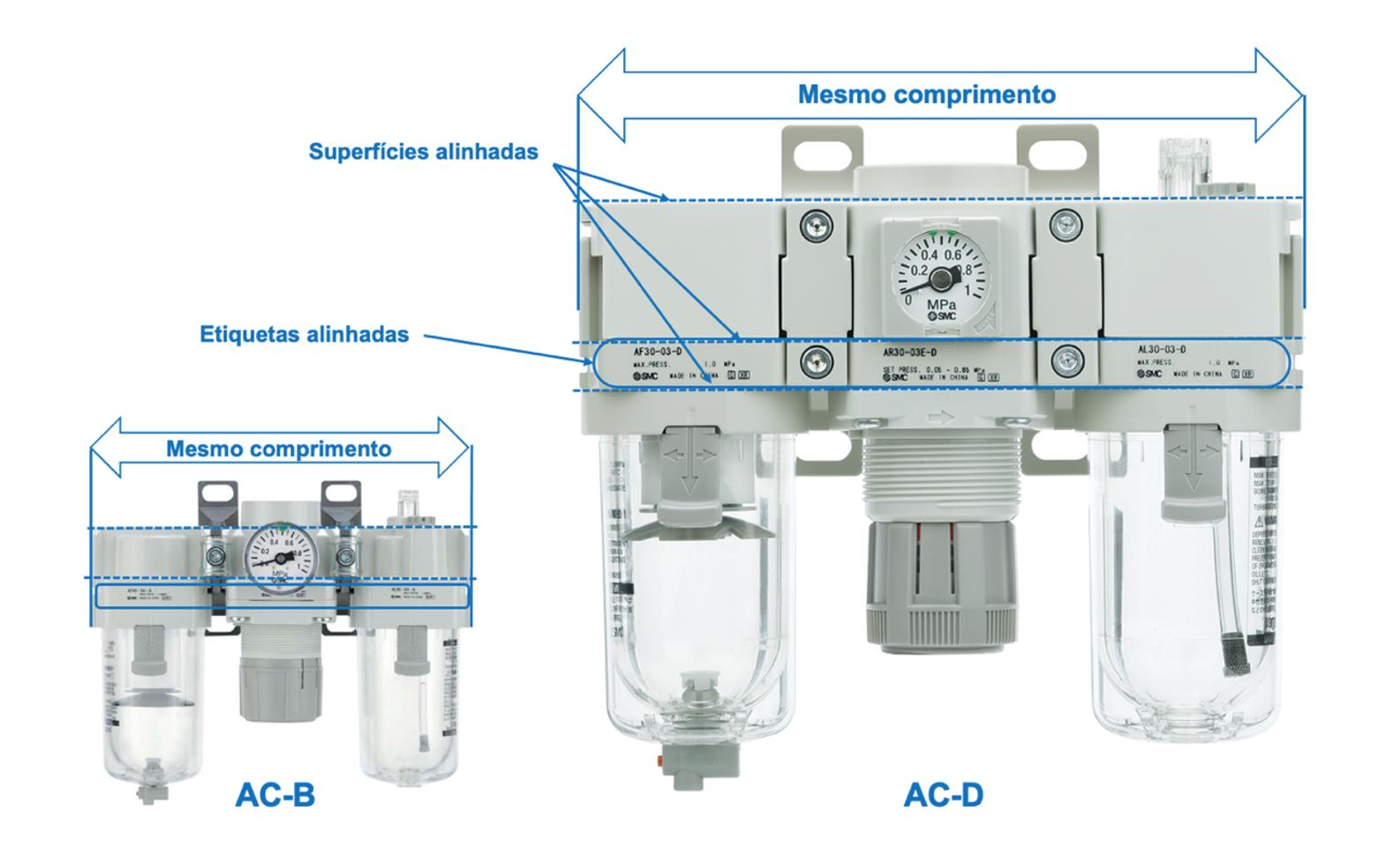 Comparação série AC-D   SMC